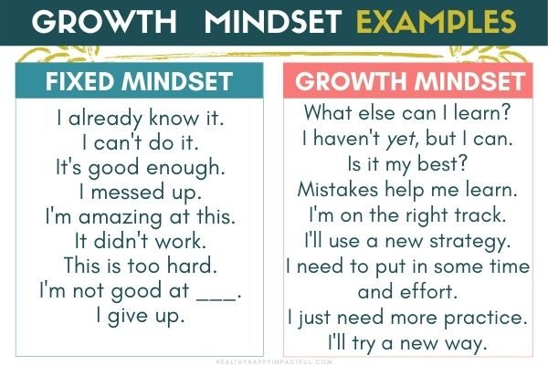 growth mindset examples and sayings for kids